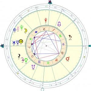 carte-du-printemps-2012-300x300 dans Astrologie
