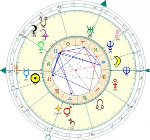 PL-2-AOUT-2012-300x279 dans Astrologie