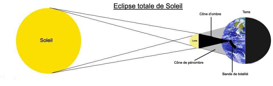 eclipse-totale-de-soleil1 dans Astrologie