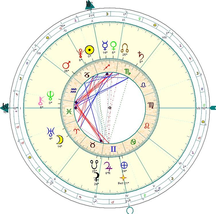 21 décembre 2012 - Solstice d'hiver dans Nouvelles approches solstice-21-12-2012